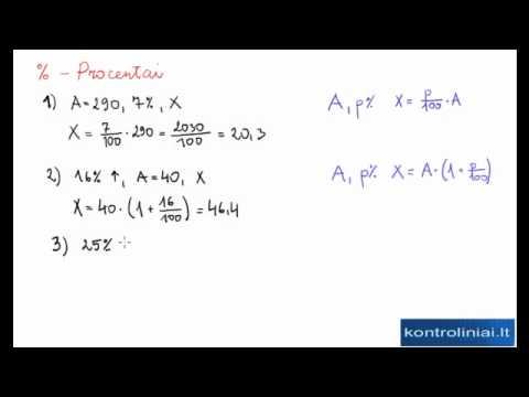 Pasirinkimo galimybių apskaičiavimo formulė