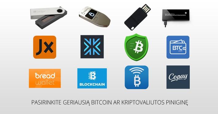 Bitcoin piniginių sąrašas paprastais žodžiais seminaras, kaip užsidirbti pinigų