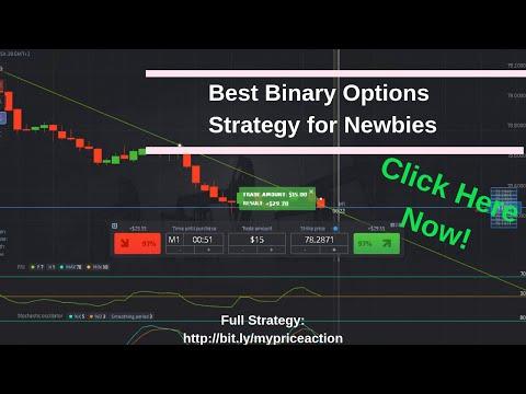 dvejetainio pasirinkimo strategijos vaizdo įrašas