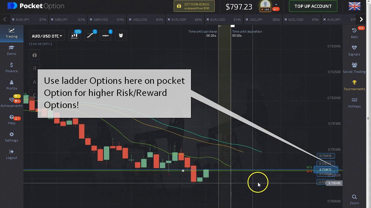 investuojant dvejetainius opcionų signalus