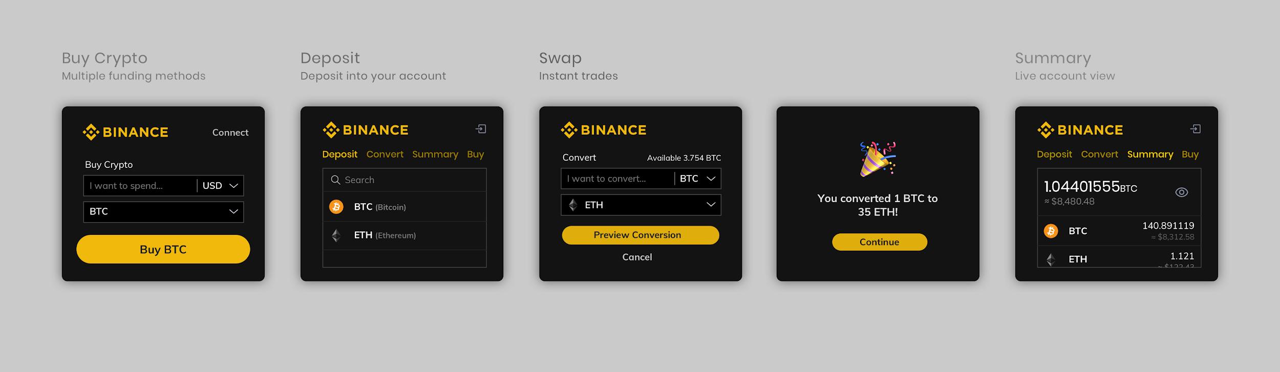 scrypt bitcoin btc betfair prekybos bendruomenė