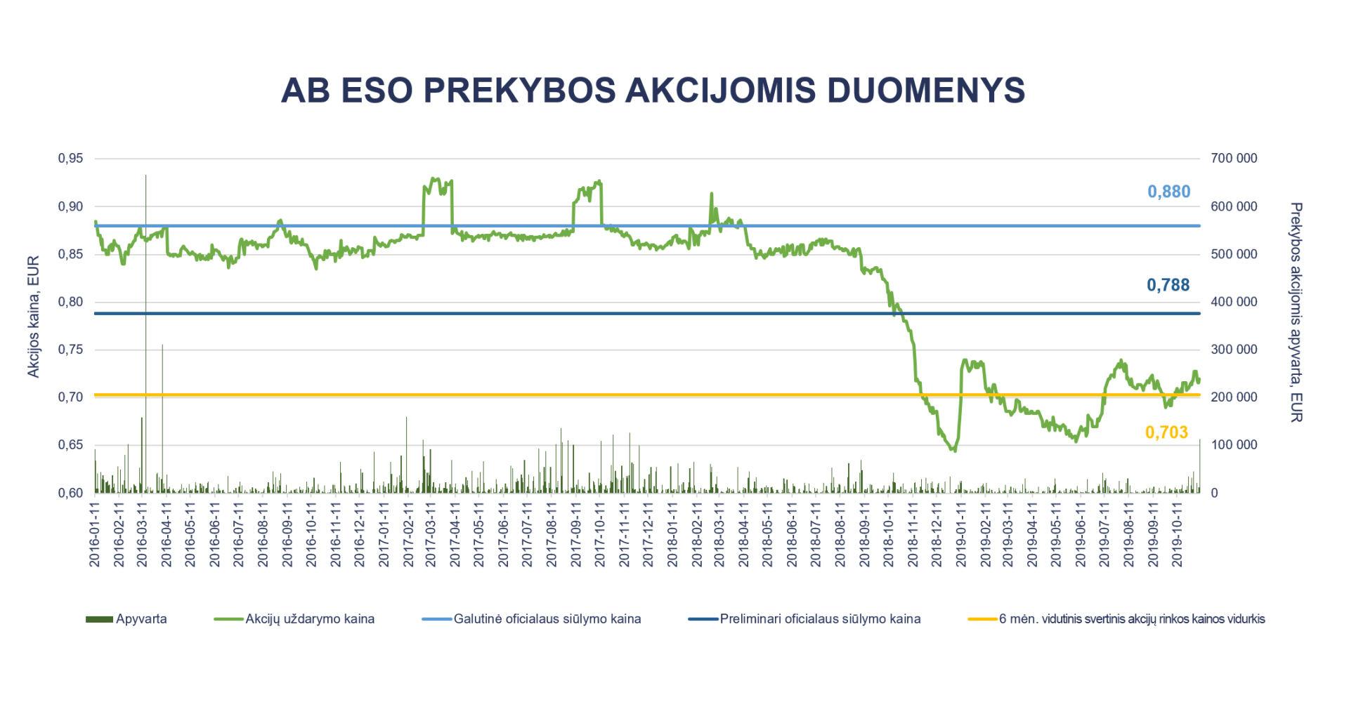bitcoin jav akcijų rinka